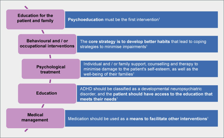 caddra-adhd-practice-guidelines