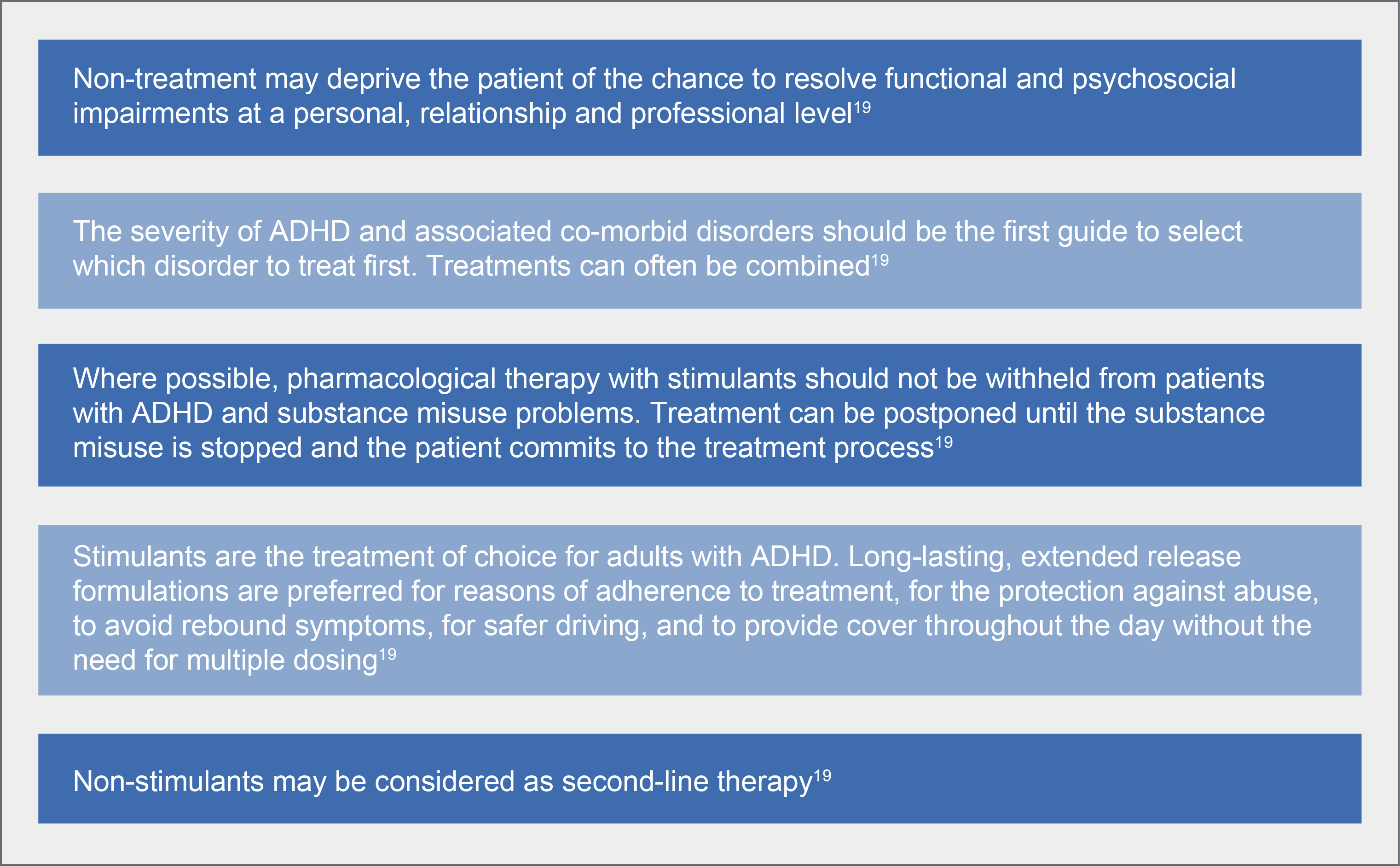 treatment for adults with add